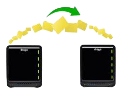 Drobo Disaster Recovery